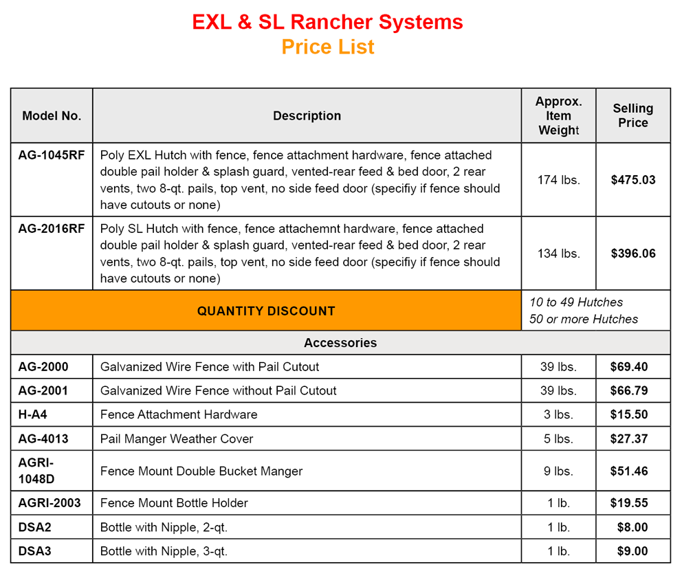 EXL & SL Calf Rancher Systems Pricelist