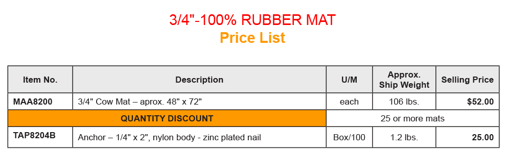 Rubber Pad Cow Mat price list