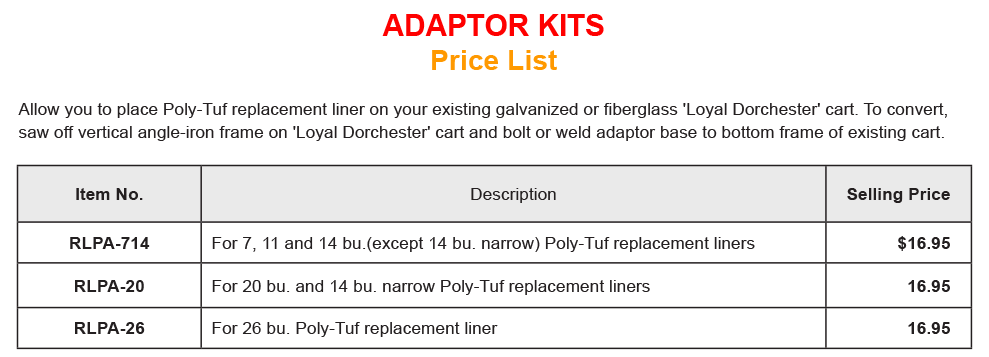 Poly Tuf Feed Cart Adaptor Kit price list