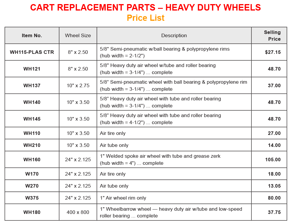Poly Tuf Feed Cart Heavy Duty Wheels price list