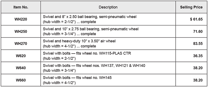 Poly Tuf Feed Cart Swivels and Casters price list