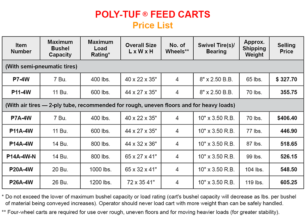 Poly Tuf Feed Cart price list