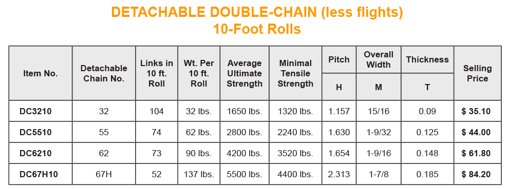 pricelist - Detachable Double-chain less flights