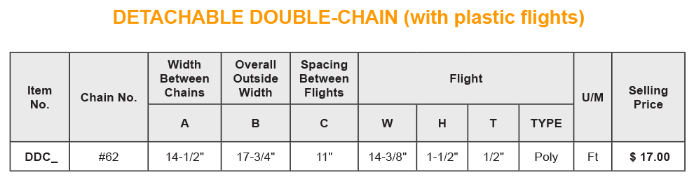 pricelist - Double Chain with plastic flights