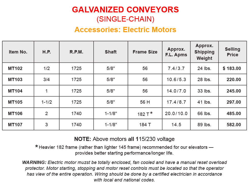 Electric motor frame size chart for Metric motor frame sizes
