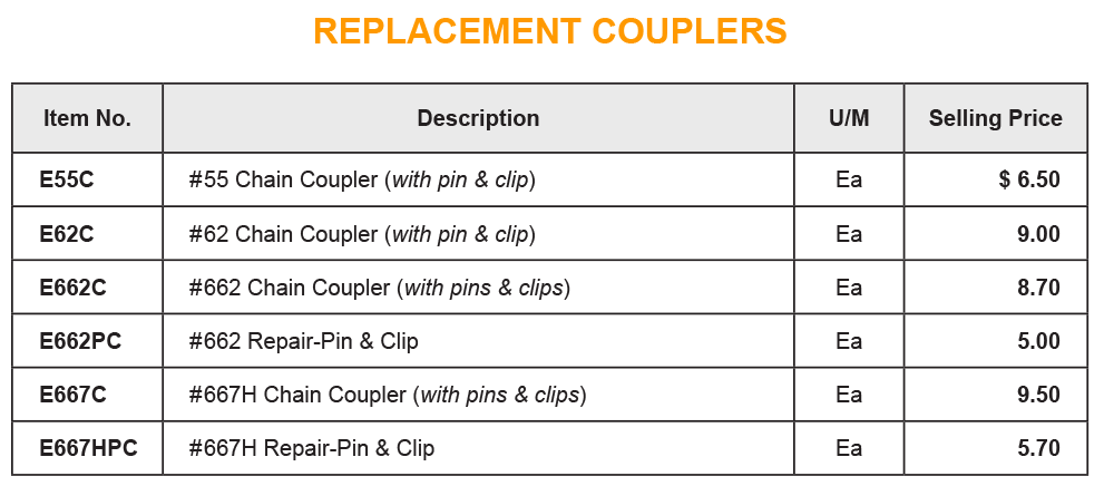 pricelist - replacement couplers