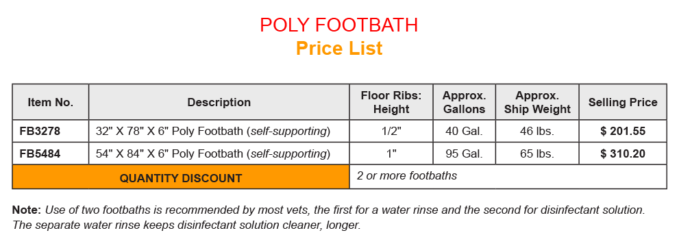 Poly Footbath price list