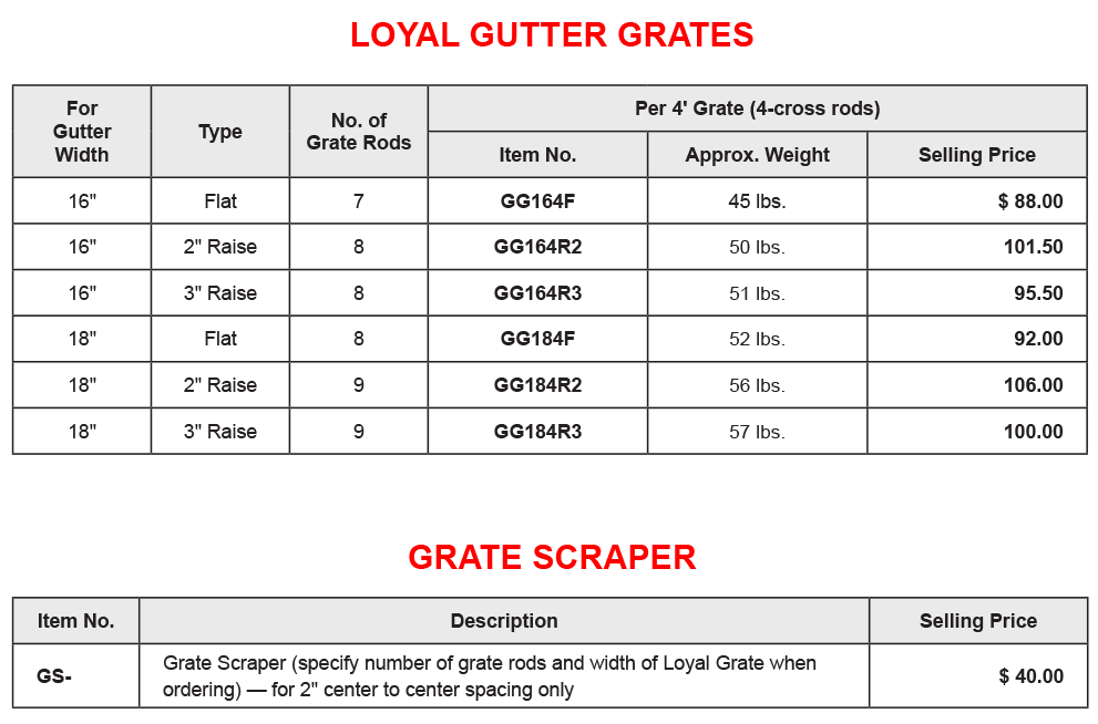 Gutter Price Gutter Guards Price With Gutter Price Rain