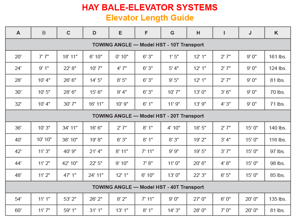 Bale elevator towing angle
