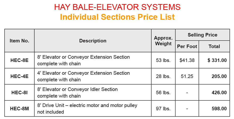 Individual bale elevator sections pricelist