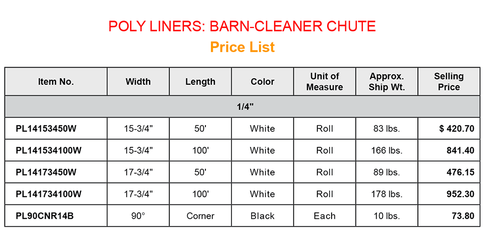 Poly Liner - Barn-cleaner chute