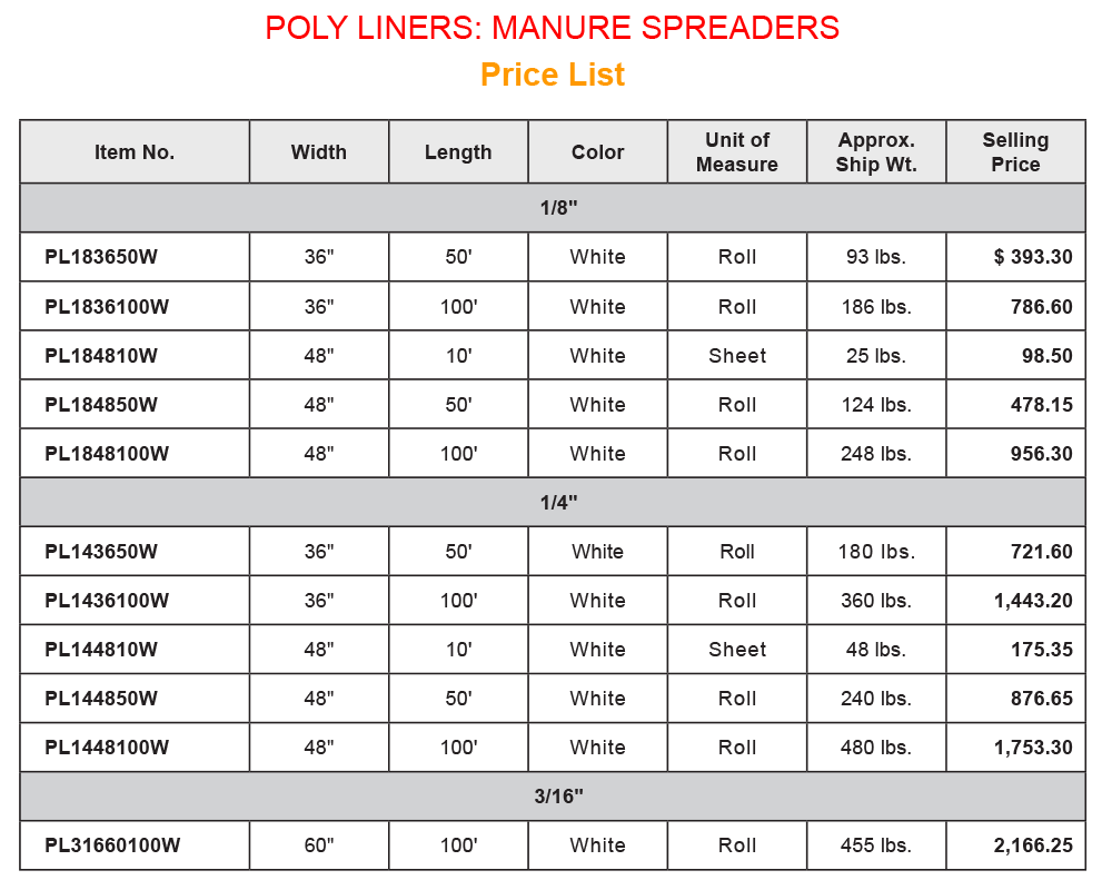 Poly Liner - Manure spreaders