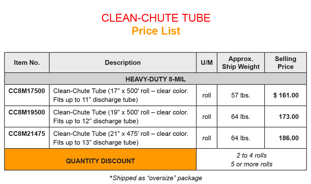 Clean-Chute Tube price list