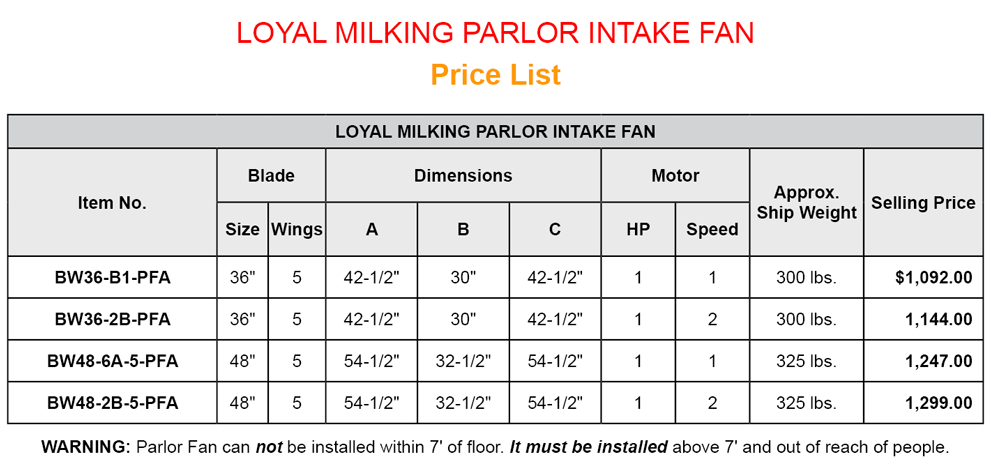 Tunnel Ventilation Wall-Mount Exhaust Fan price list